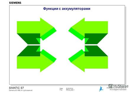Date:30.09.2014 File:PRO2_02E.1 SIMATIC S7 Siemens AG 1999. All rights reserved. Information and Training Center Knowledge for Automation Функции с аккумуляторами.