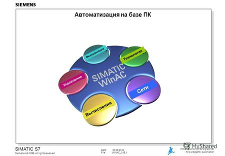 Date: 30.09.2014 File:WINAC_01E.1 SIMATIC S7 Siemens AG 1999. All rights reserved. Information and Training Center Knowledge for Automation Автоматизация.