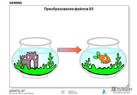 Date:30.09.2014 File:UPROG_14E.1 SIMATIC S7 Siemens AG 1999. All rights reserved. Information and Training Center Knowledge for Automation Преобразование.