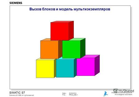 Date -30.09.2014 File -PRO2_06E.1 SIMATIC S7 Siemens AG 1999. All rights reserved. Information and Training Center Knowledge for Automation Вызов блоков.