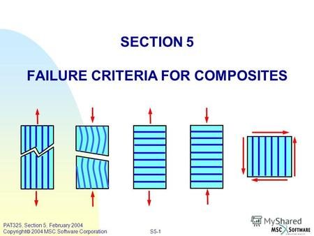S5-1 PAT325, Section 5, February 2004 Copyright 2004 MSC.Software Corporation SECTION 5 FAILURE CRITERIA FOR COMPOSITES.