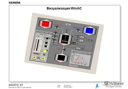 Date: 30.09.2014 File:WINAC_06E.1 SIMATIC S7 Siemens AG 1999. All rights reserved. Information and Training Center Knowledge for Automation Визуализация.