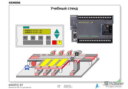 Date: 30.09.2014 File:MICRO_03D.1 SIMATIC S7 Siemens AG 1997. All rights reserved. Information and Training Center Knowledge for Automation Учебный стенд.