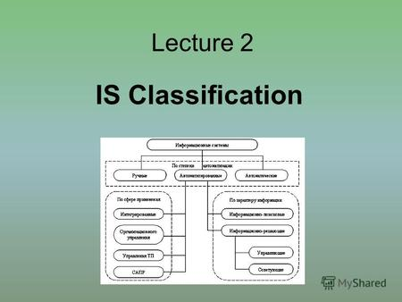 IS Classification Lecture 2. Lesson Schedule 1. IS classification by application 2. IS classification by task structuring 3. IS classification by functionality.