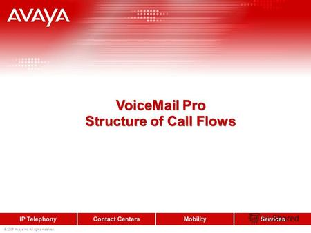 © 2006 Avaya Inc. All rights reserved. VoiceMail Pro Structure of Call Flows VoiceMail Pro Structure of Call Flows.