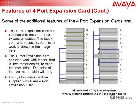 © 2009 Avaya Inc. All rights reserved. 1 Features of 4 Port Expansion Card (Cont.) Some of the additional features of the 4 Port Expansion Cards are: The.