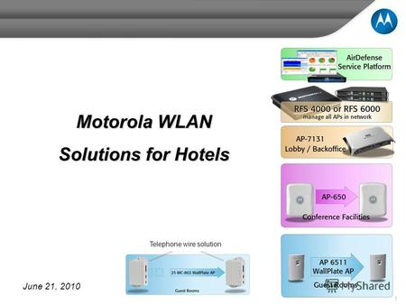 1 Motorola WLAN Solutions for Hotels Telephone wire solution June 21, 2010.