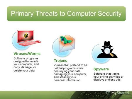 Viruses/Worms Software programs designed to invade your computer, and copy, damage, or delete your data. Trojans Viruses that pretend to be helpful programs.