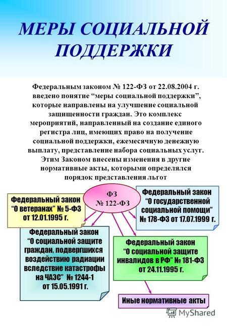 Закон о временных мерах социальной поддержки граждан имеющих детей